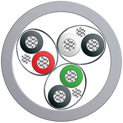 FireFighter 420-series - Parskärmad partvinnad datakabel