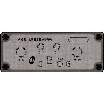 Kabelgenomföringsfläns Multigate FL13 & FL21