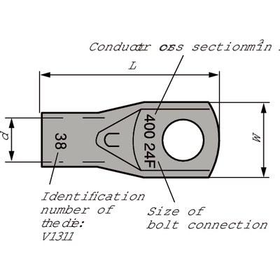Tube cable lugs KR/ KRT/ KRF