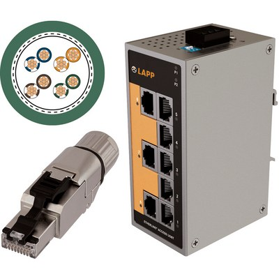 ETHERLINE® Kits & ETHERLINE® ACCESS Kits