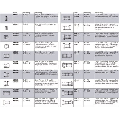 CombiCard kapslingsdel spännstag - Skruvar samman de olika delarna