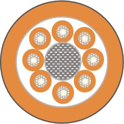 HITRONIC® HRH Breakout-kabel