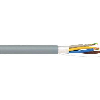 PFXP CHARGEline 0,6/1 kV