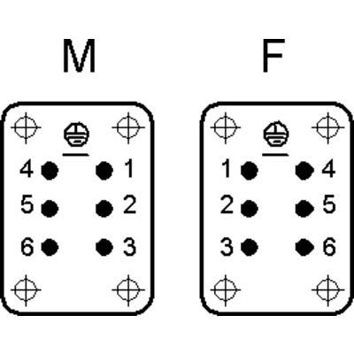 EPIC® H-BE 6 système à lamelles