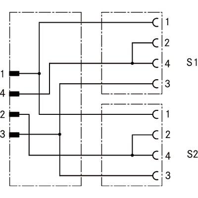 UNITRONIC® SENSOR M12Y-M12