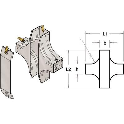 X-avgrening med sidbyte