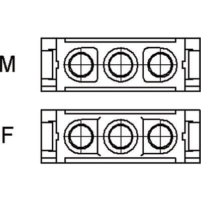 EPIC® MC Module: Koax 3pole