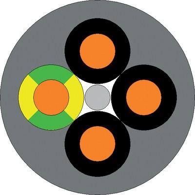 ÖLFLEX® CLASSIC 110