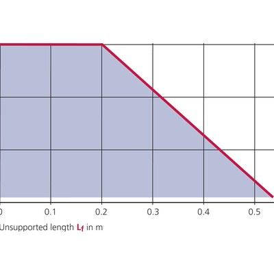 MONO 0130, 0132 innerhöjd 10 mm