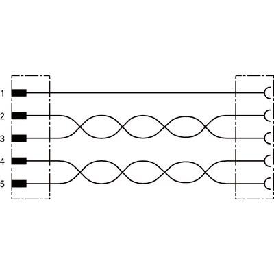 UNITRONIC® BUS CAN M12-M12