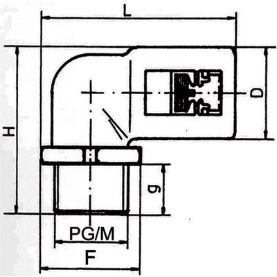 """90° förskruvning """"W"""",  IP66, M-gänga"""