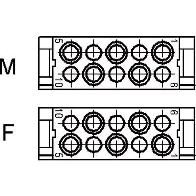 EPIC® MC modulinsats: 10-polig, stansade kontakter