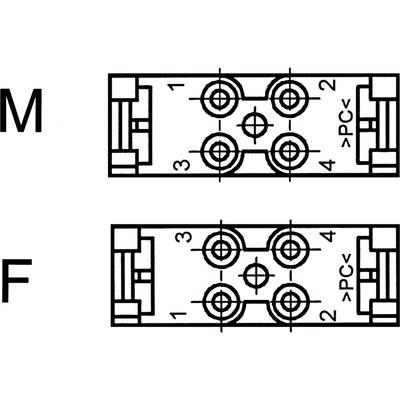 EPIC® MC modulinsats: fjäderklämma 4-polig