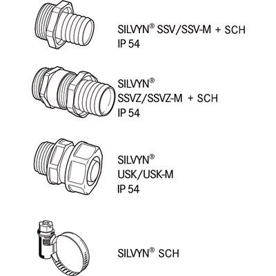 SILVYN® SP-PU