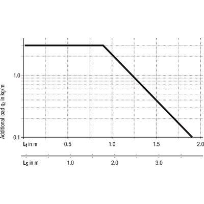 TKA30 tubsläpkedja innerhöjd 20,5 mm