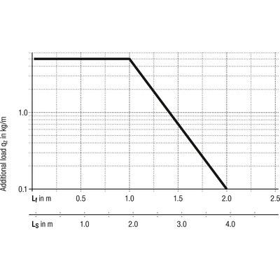 TKA38 tubsläpkedja innerhöjd 26 mm