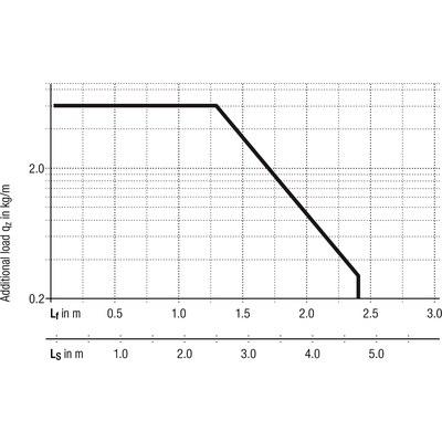 TKA45 tubsläpkedja innerhöjd 36 mm