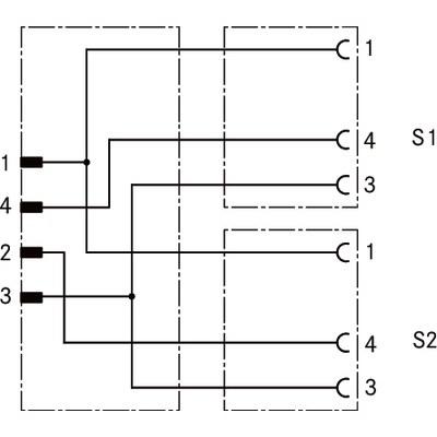 UNITRONIC® SENSOR M12Y-M8