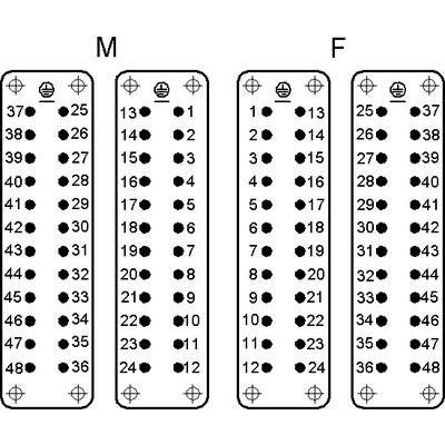 EPIC® H-BE 48 conexión por hembra