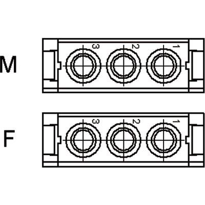 EPIC® MC Modül: 3-kutuplu